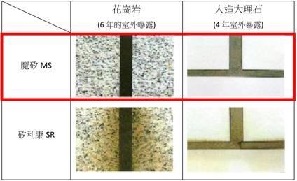 石材汙染比較 魔矽 矽利康