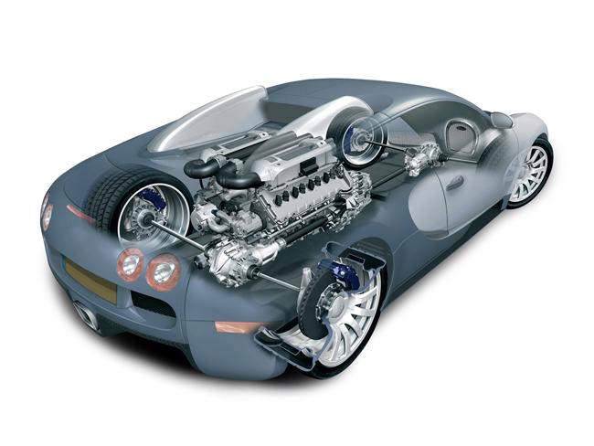Perma Car Series